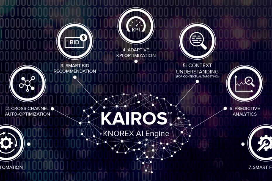 KAIROS - AI Engine - Brain Behind XPO